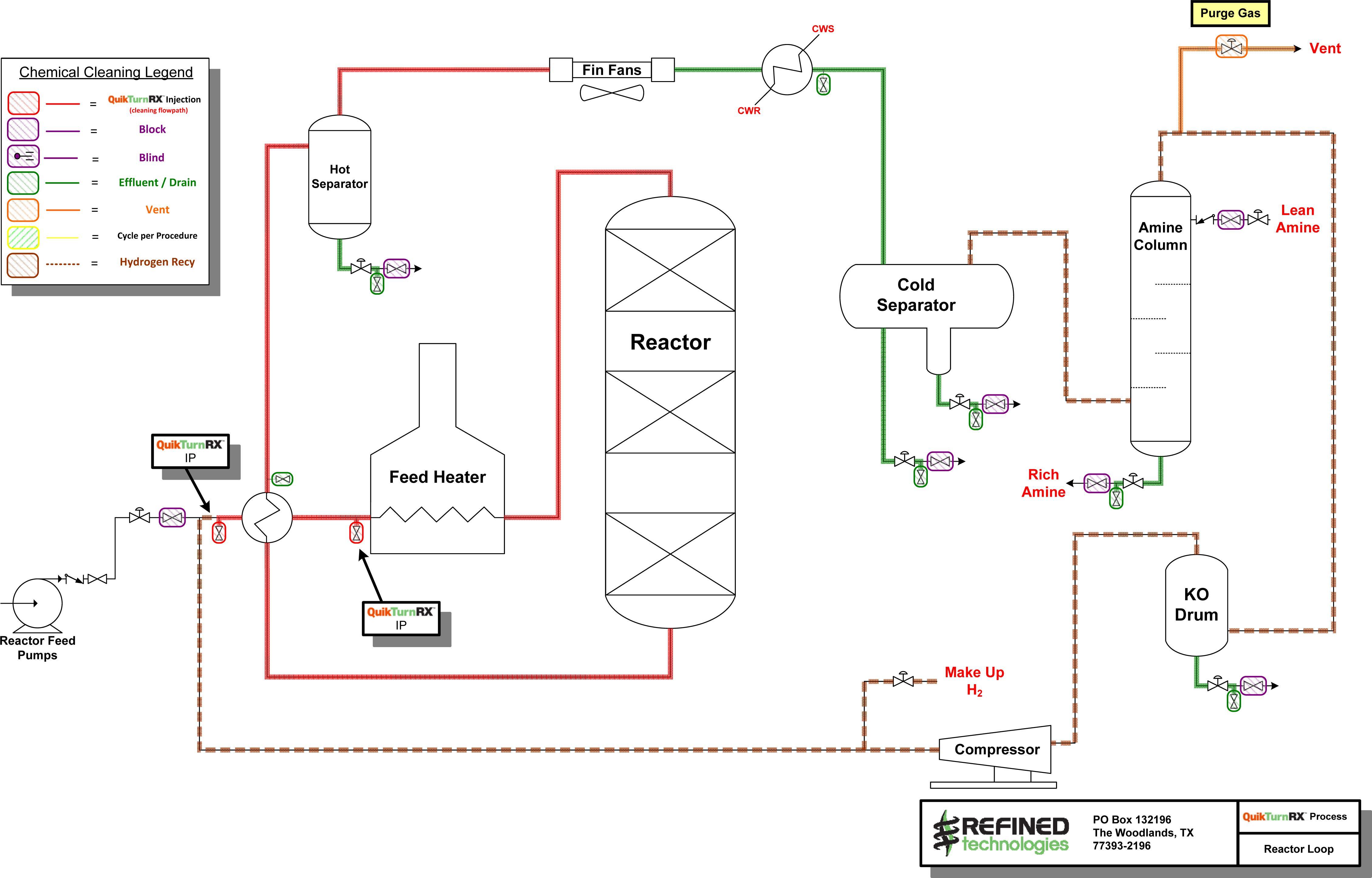 Final Installment of the QTRX Technical Tuesday
