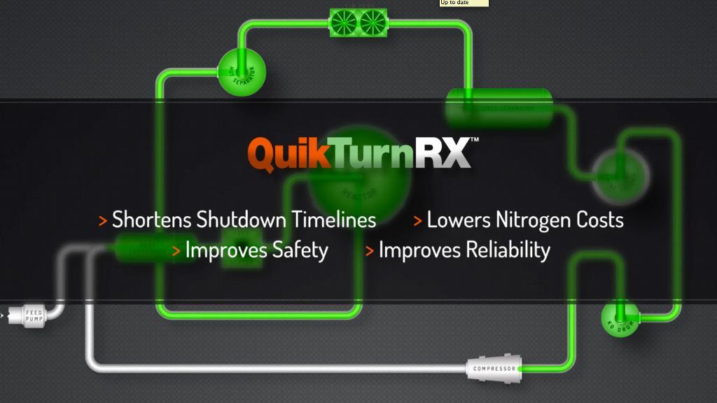 Technical Tuesday - QuikTurnRX® Process